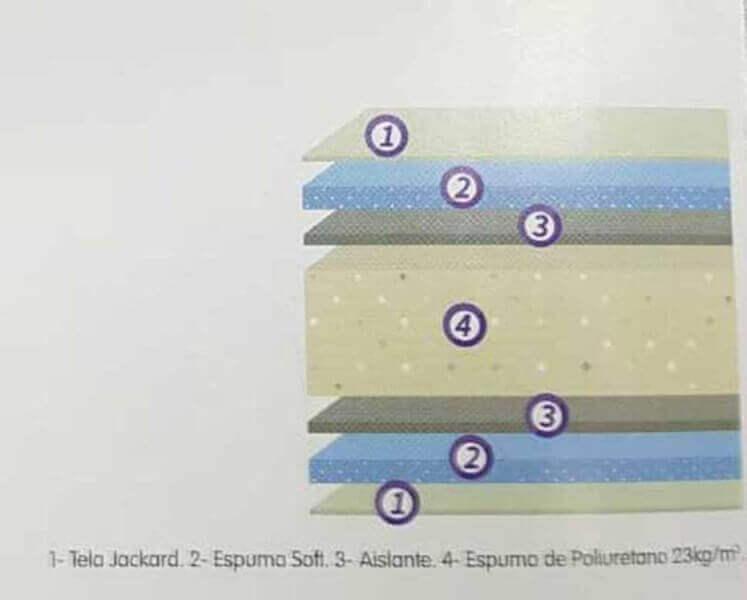 Colchón  Density 1 0,80 x 1,90 x 22