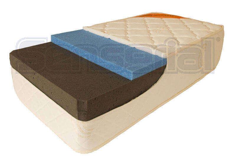 Colchón  Fit Memory 0,80 x 1,90 x 25